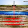 Hydraulic Fracturing Doesn't Contaminate Water Supplies
