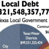 Arlington ISD, Doubling Down on Debt?