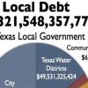 Arlington ISD, Doubling Down on Debt?