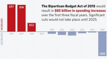 The Boehner-Obama Budget Deal Explained in One Chart